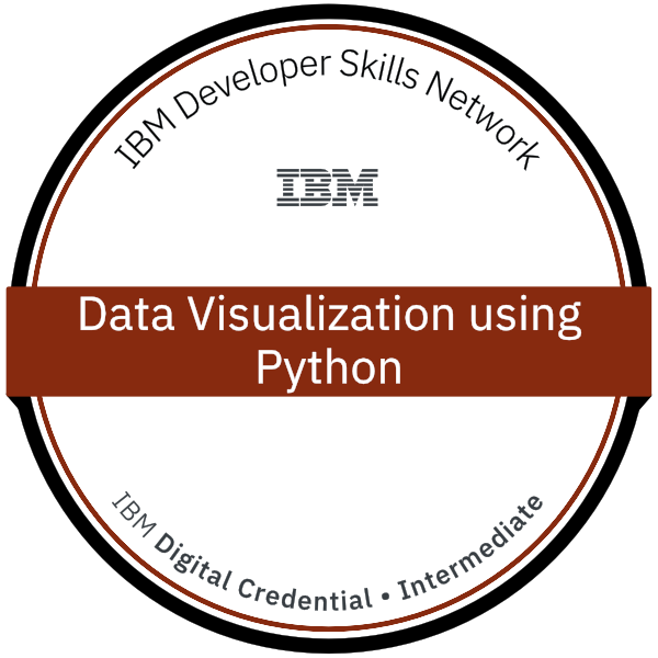 Data Visualization Using Python