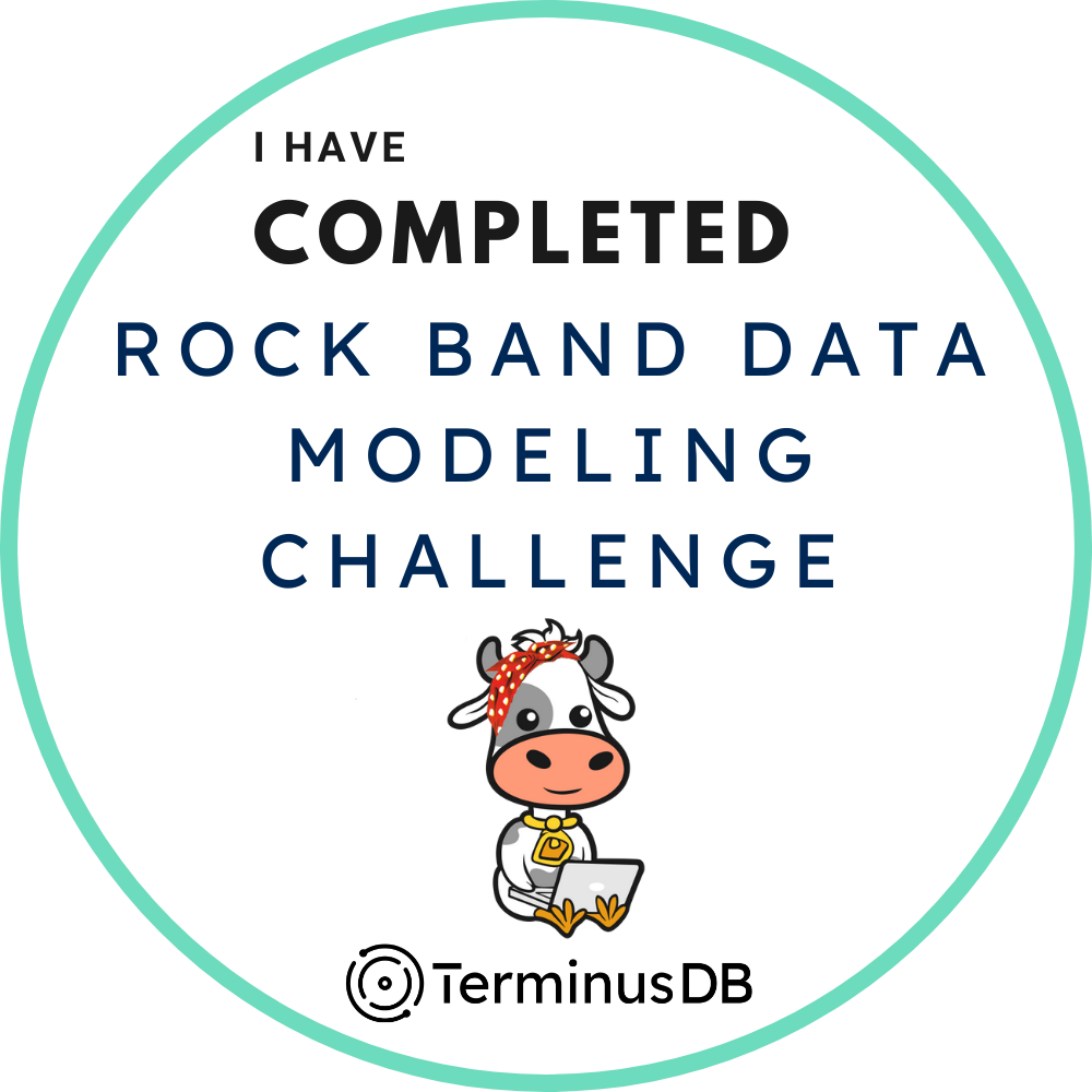 Rock Band Data Modeling Challange