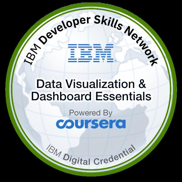 Data Visualization & Dashboard Essentials