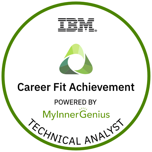 Technical Analyst Career Fit Achievement
