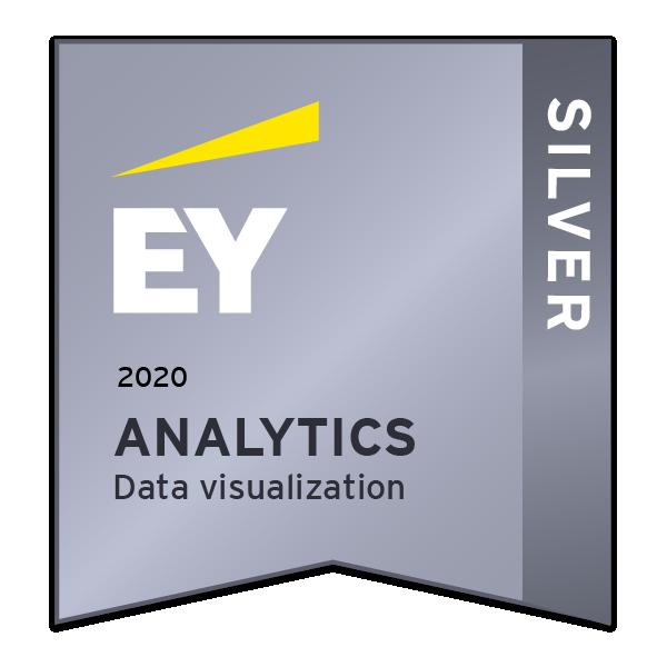 EY Analytics - Data visualization - Silver (2020)
