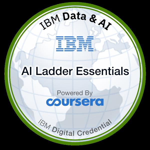 IBM AI Ladder: A Framework for Deploying AI in your Enterprise