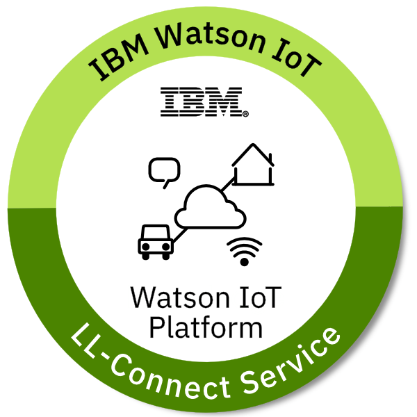 IoT - Engineering - LL - IBM Watson IoT Platform - Connection Service