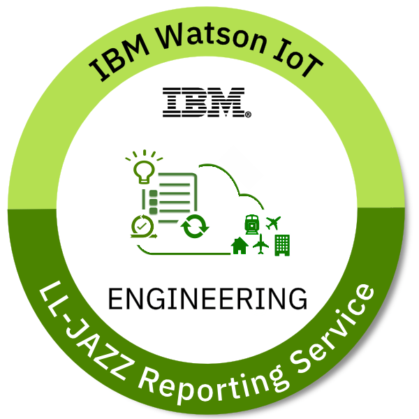 IoT - Engineering - LL - Jazz Reporting Services for IBM Engineering