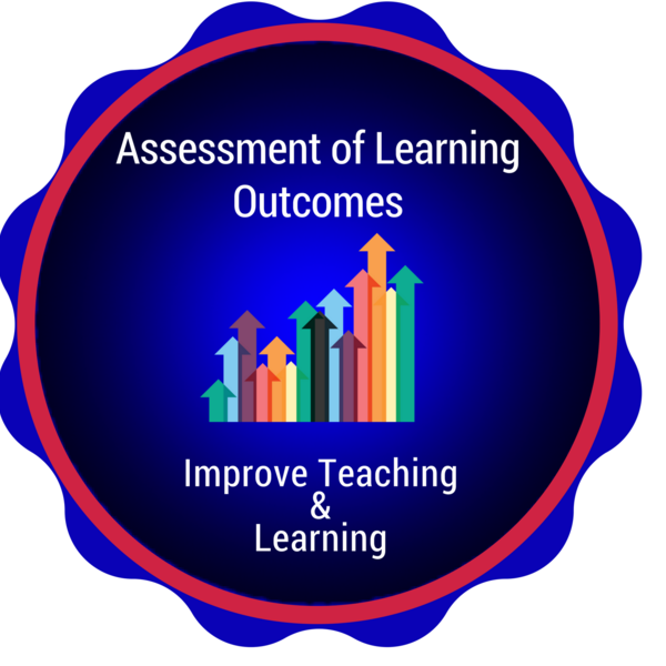 Assessment to Improve Teaching and Learning