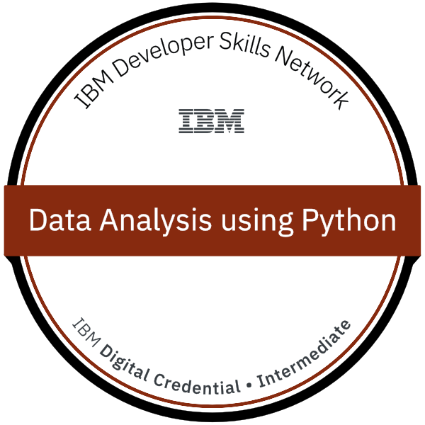 Data Analysis Using Python