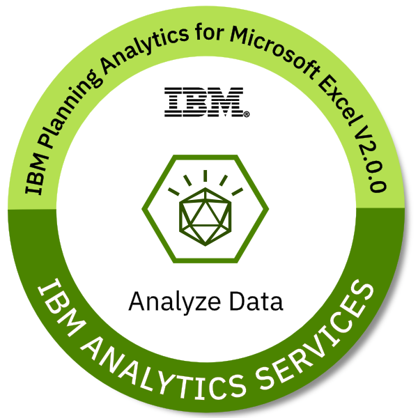 IBM Planning Analytics for Microsoft Excel V2.0.0 Analyze Data