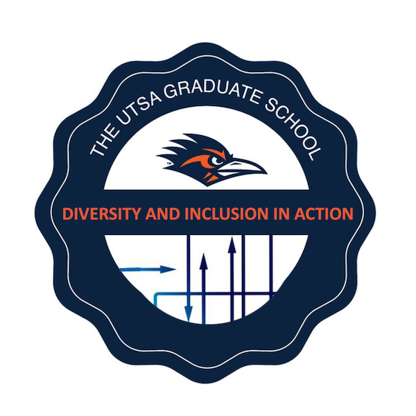 SOCIAL SCIENCE RESEARCH: Diversity and Inclusion in Action