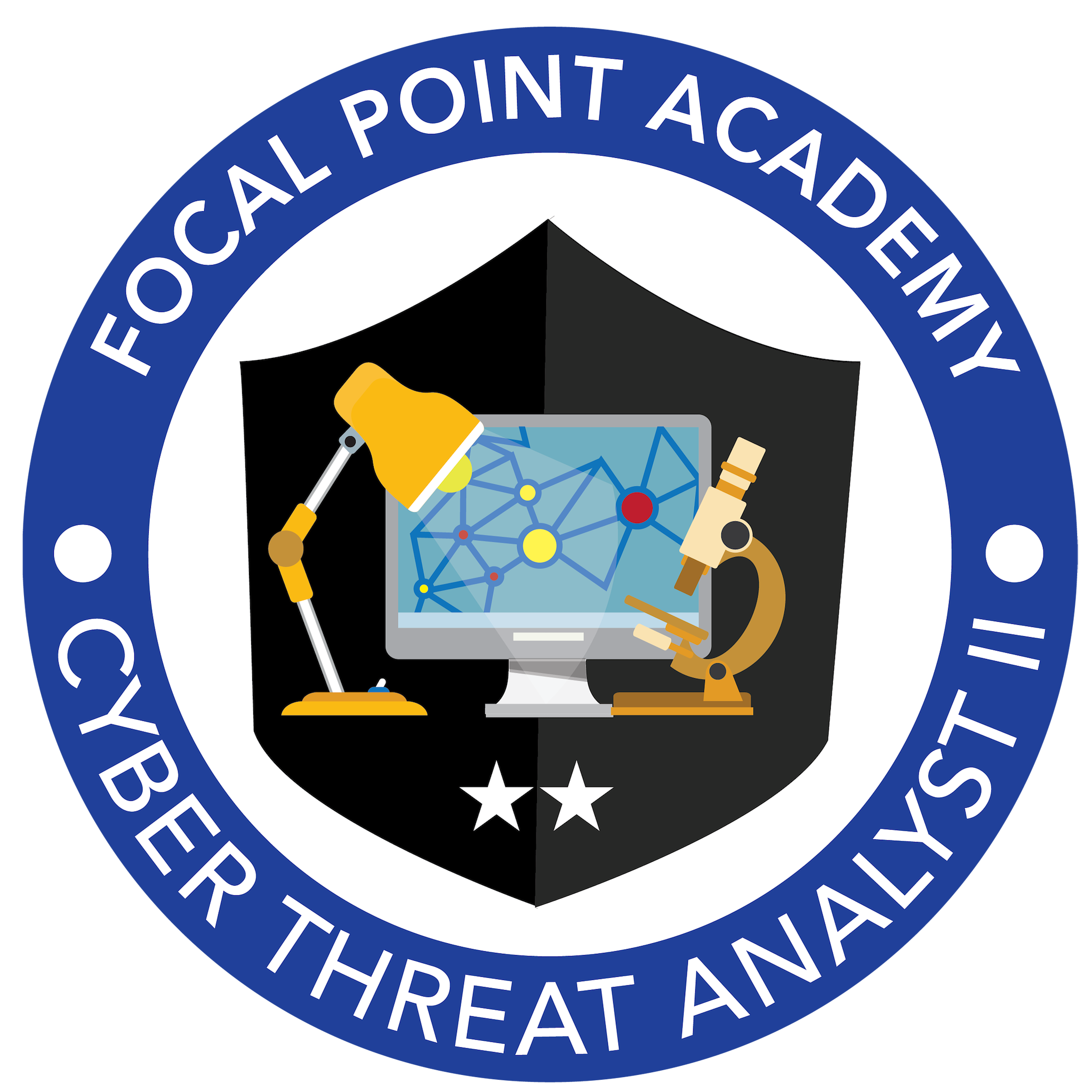 Cyber Threat Analyst II
