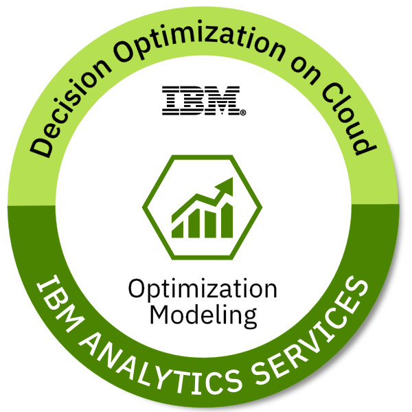 Optimization Modeling Essentials